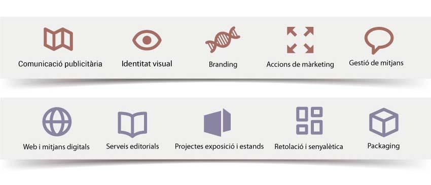 Serveis EstudiNiX: comunicació publicitària, identitat visual, branding, accions de màrketing, gestió de mitjans, web i mitjans digitals, serveis editorials, projectes exposició i estands, retolació i senyalètica, packaging