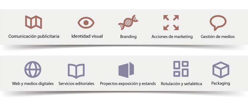 Servicios EstudiNiX: comunicación publicitaria, identidad visual, branding, acciones de marketing, gestión de medios, web y medios digitales, servicios editoriales, proyectos exposición y stands, rotulación y señalética, packaging